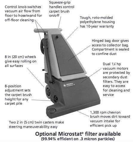 Carpetriever 28 Wide Area Vacuum